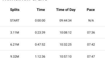 marathon #25